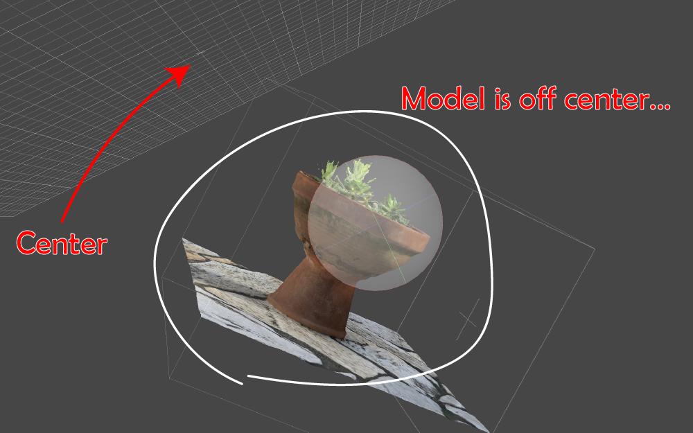 中心がずれた3Dモデルの例