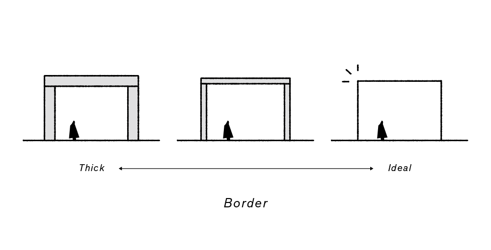 architectural_border_image