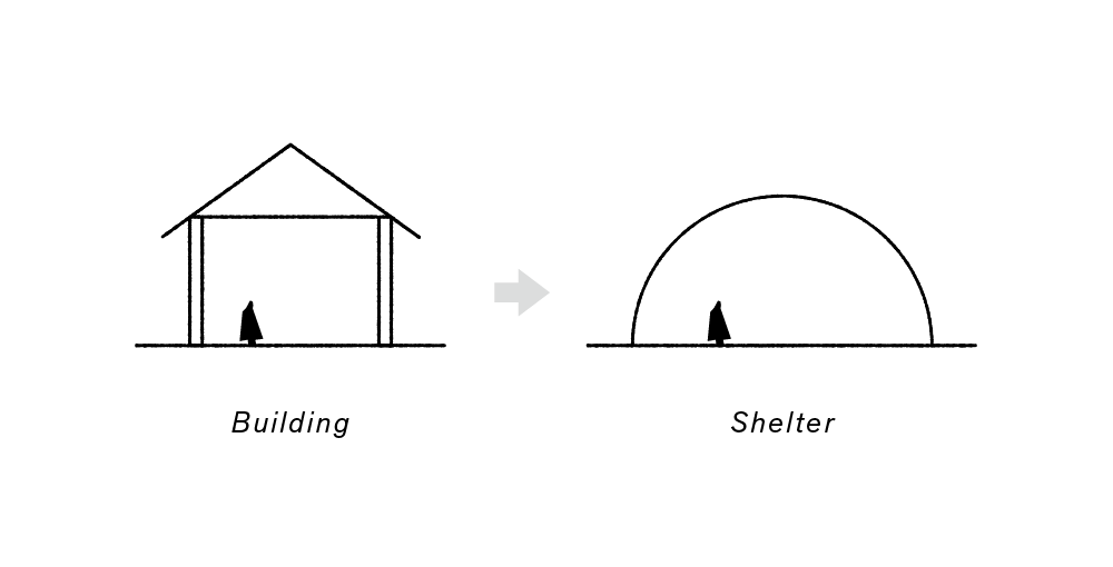 what_is_shelter_image