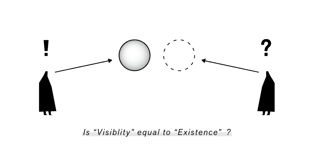 Visibility and Existence