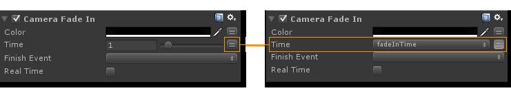 """Timeに""""1""""を入力するのではなく、""""fadeInTime""""という変数を設定している"""