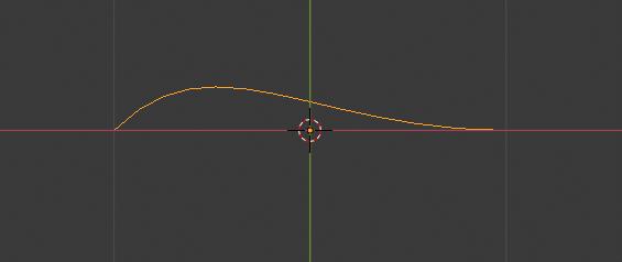 曲線が配置された