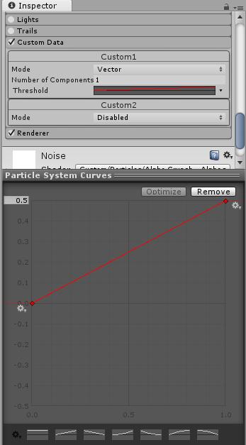 Curveの設定
