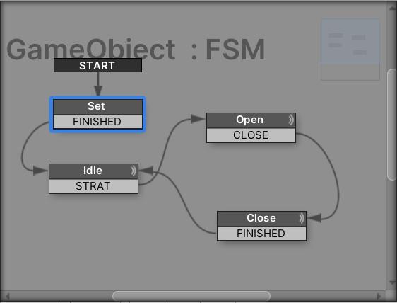 FSMの全体構造