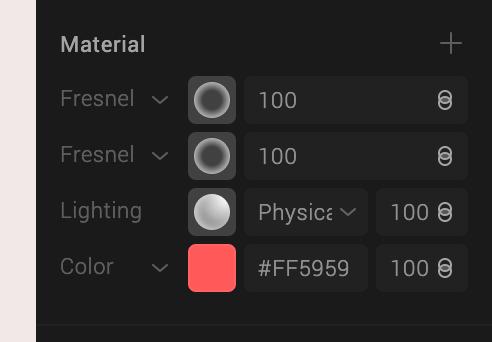Overlapping Fresnel