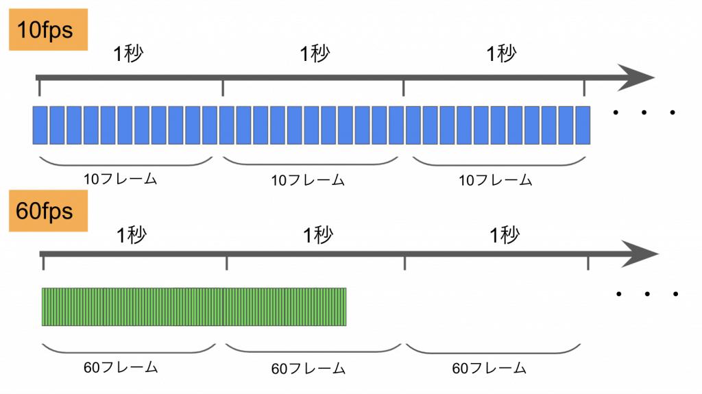Comparison image of 100 frames